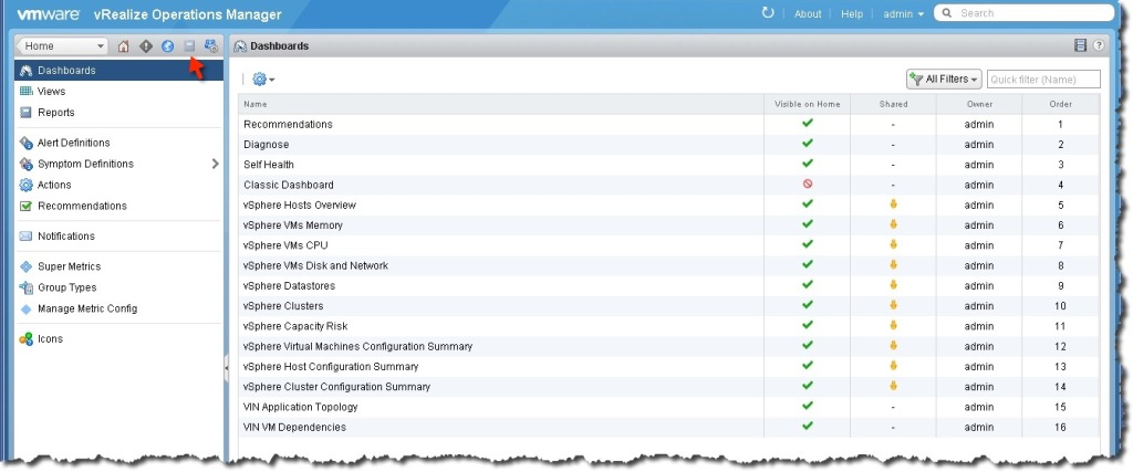 List of dashboards